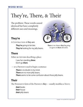 Word Wise poster: They're, There, & Their - free