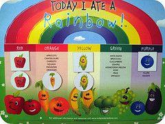 Food Pyramid; nutrition charts