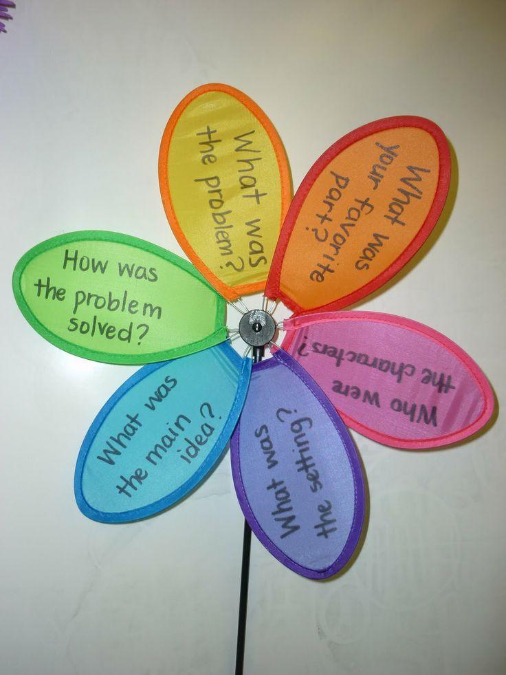 comprehension flower