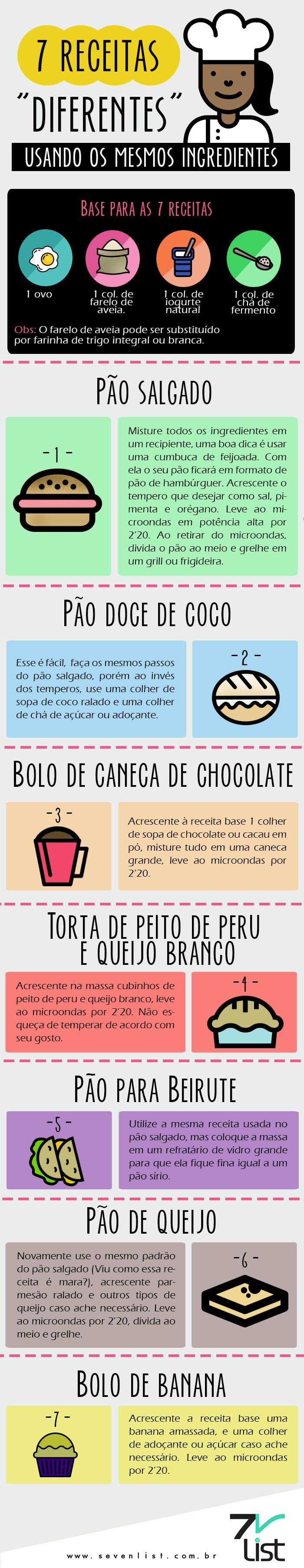 #Design #Infográfico #Receitas #Fit #Basic #Fast #Cake #Bread www.sevenlist.com.br