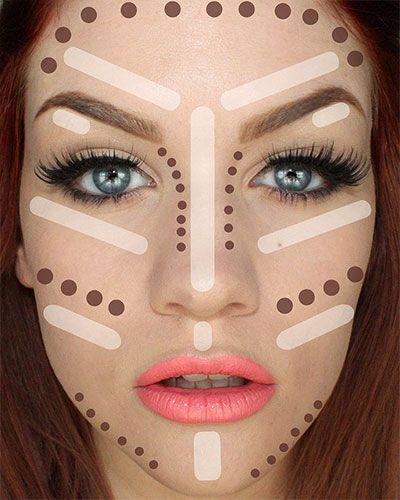 Makeup cheat sheet
