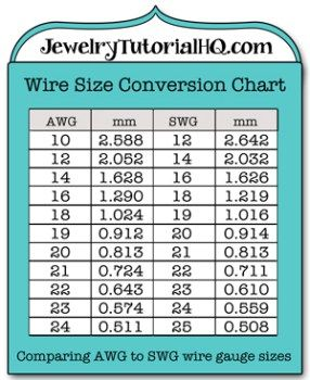The 25 best american wire gauge ideas on pinterest diy wire jewelry wire wire gauge size conversion chart comparing awg american wire gauge to greentooth Gallery