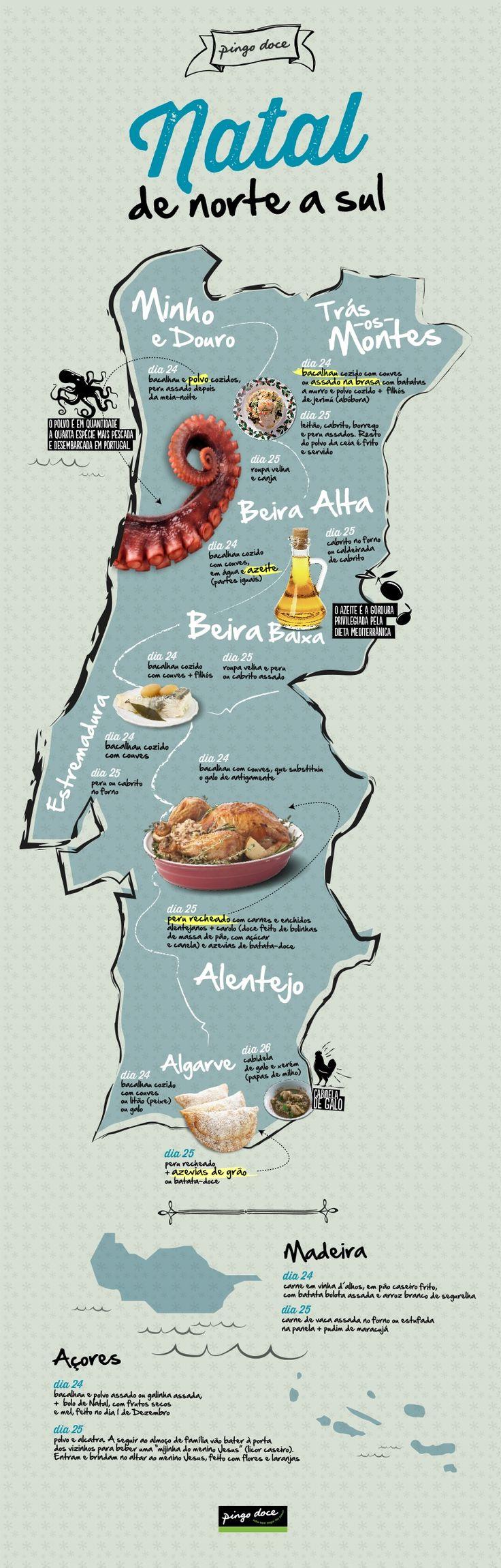 Infografias Pingo Doce: Tradições de Norte a Sul do país no Natal. Conheça os pratos típicos e tradicionais de cada região de Portugal.