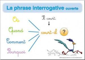 Affiche types de phrase : la phrase interrogative ouverte