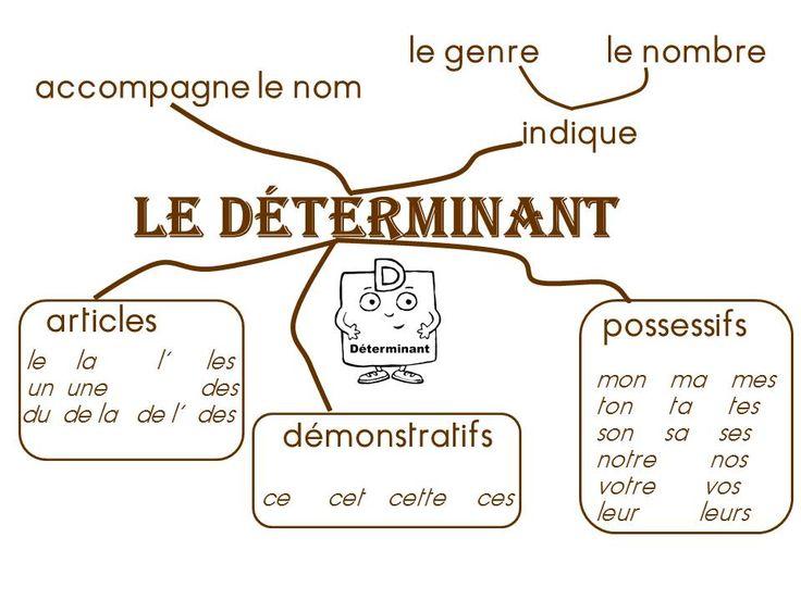 determinant nb