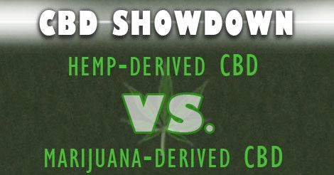Industrial Hemp CBD vs Medical Marijuana CBD: Whats the difference?, Whats better?, Can I buy CBD oil? We have all seen the recent news articles showcasing CBD oil and many of us would like to get involved... but where do you start? In the event you didn't alread