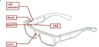 EYE GLASSES HIDDEN CAMERA W/BUILT-IN DVR: (Buy / Rent / Layaway) Open 24/7/365 (888) 344-3742 or (1818) 298-3292 Life-Time Warranties! DPL-Surveillance-... LLC (Spy Store) Discount Coupon: DPL Get 5% Off!!! The First High Resolution Glasses Camcorder Featuring Built-In 16GB Memory. No Hole Can Be Found In The Frame! Video & Audio Recording At 1280 x 720P Resolution @ 30fps. USB Interface For Quick File Downloading.