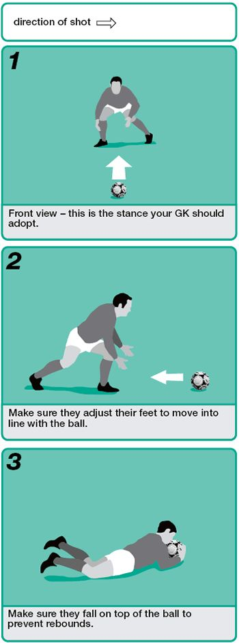Better Soccer Coaching | Hands on soccer drill for young goalkeepers | Goalkeeper Training | Soccer drills (football drills) | skills | socc...