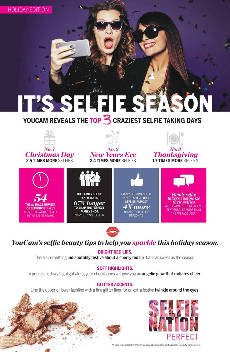Perfect Corp brings you mobile beauty with top selfie camera YouCam Perfect, virtual makeup app YouCam Makeup and the Beauty Circle social community.