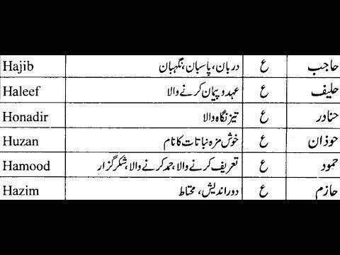 Islamic Boys Names Muslim Boys Names || Meaning in Urdu