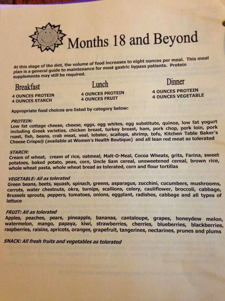 Months 18 and Beyond eating food guide for bariatric rny ...