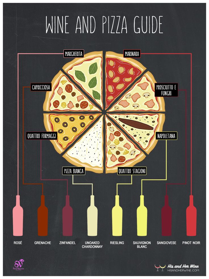Wine and Pizza Guide Poster Preview