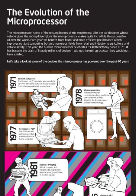 """今年、マイクロプロセッサーも40周年を向かえました。1971年以来、文字通り脳となり機器を稼動させています。マイクロプロセッサーがなければ、それらの機器は存在しなかったことでしょう。 ・1971年 ビジコン計算機 アンルコム141P 電卓はマイクロプロセッサーが使われた最初の機器です。私たちの知るコンピューターはここから始まりました。 ・1978年 洗濯機 マイクロチッププロセッサーが使われた洗濯機が初めて市場に出回りました。当時の最新テクノロジーのおかげで、洗濯機に様々な機能が搭載されました。 ・1980年 Arcade mania  ナムコが、アメリカにアーケードゲームの""""パックマン""""を紹介し、注目を集めました。 ・1986年 Nintendo NES ゲーム業界は、任天堂のゲームなどのゲーム機器のおかげで息を吹き返した。 ・1991年 Computer democratised デスクトップ、ラップトップなどが登場し、ビジネス用、個人用、共にパソコンは爆発的に普及した。 ・1999年 Black Berry RIMがブラックベリー850を販売開始し、スマートフ..."""