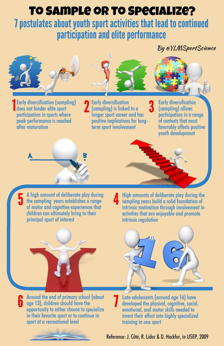 14 best research sports stats images on pinterest 2nd grades 7 postulates about youth sport activities that lead to continued participation and elite performance fandeluxe Images