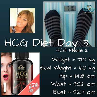Happy Based Life: My 30 Day Weightloss with Vida Divina Phase 2 Day ...