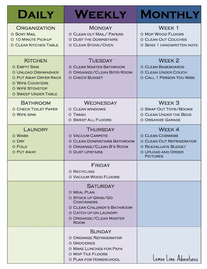 list of cleaning schedule Organizing Life with a Family Command Center