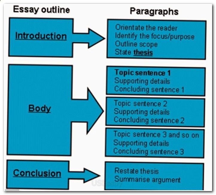 Buy world literature thesis