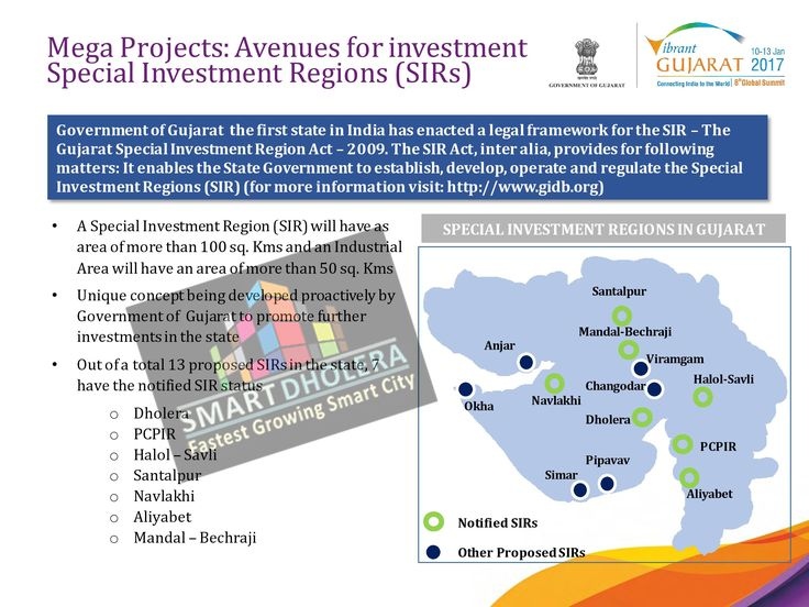 441 best latest news of dholera smart city project images on dholera sir residential plots at affordable prices malvernweather Image collections