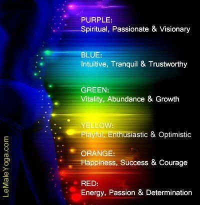 Auras - for those sensitive enough to see/feel auras, these are broad generalizations pertaining to reading them in basic correspondence to the chakra centers. With experience on learns to interpret far more from an aura reading and what may need adjusting.