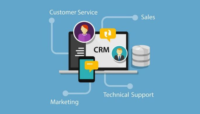 Sales CRM Systems And Their Relevance Inside A Business Establishment