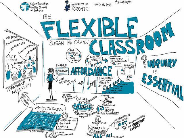 The Flexible Classroom, HEQCO keynote by Susan McCahan, UofT [visual notes] | Flickr - Photo Sharing!