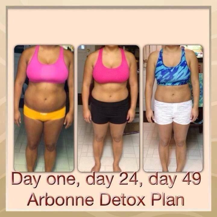arbonne 30 day detox weight loss