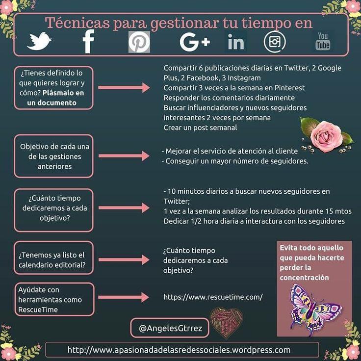 Cómo optimizar el tiempo de gestión de tus Redes Sociales vía @AngelesGtrrez