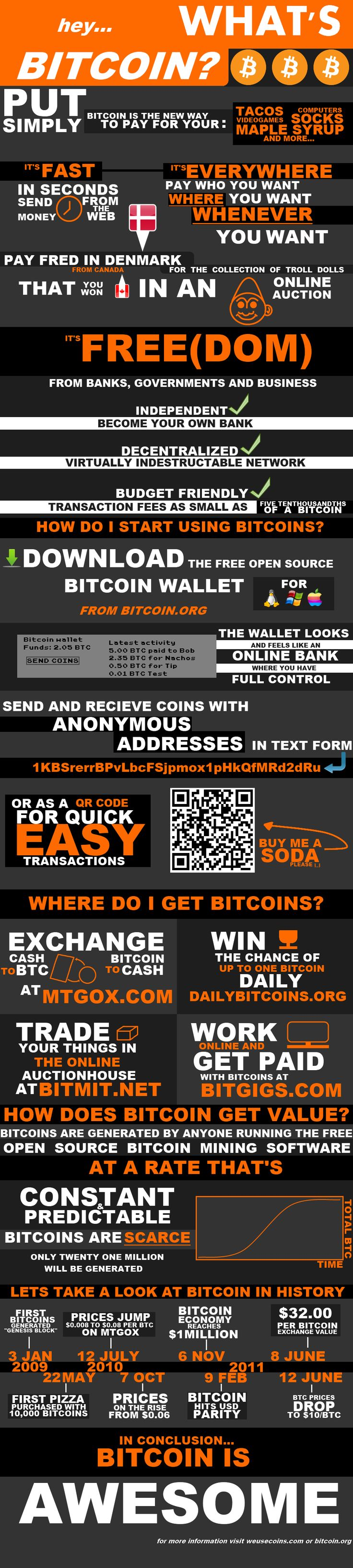 What is #Bitcoin? Awesome!
