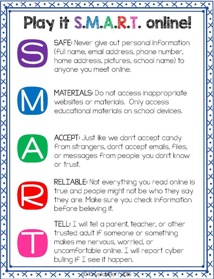 Digital Citizenship Posters - Tips to stay safe online - Internet Safety  for Kids