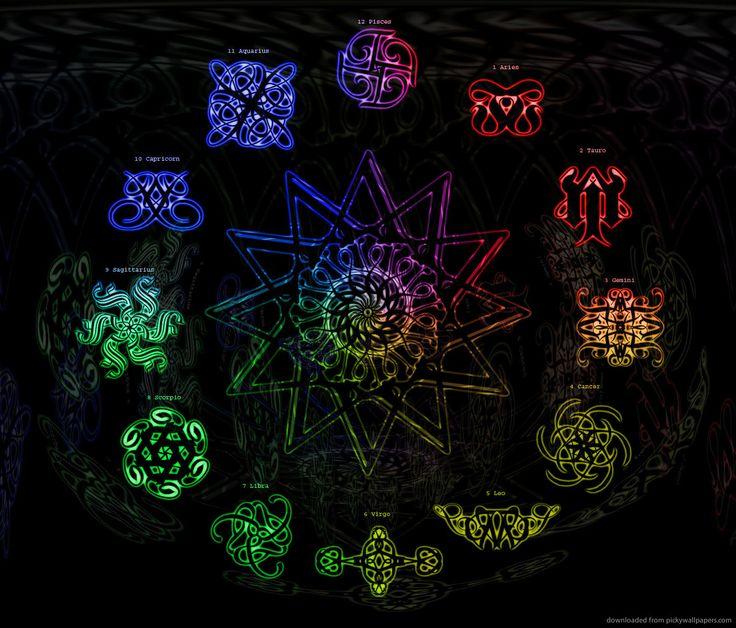 Astrology Wallpaper Download Free