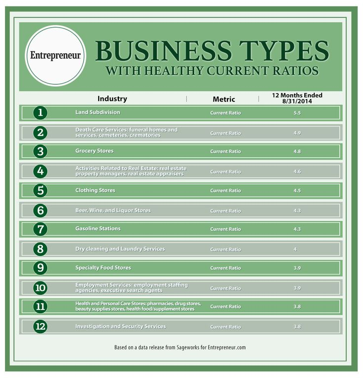 169 best Great for Business (places to spend your money) images on - service business plan template
