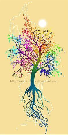 beautiful tree tattoo- I love the colour