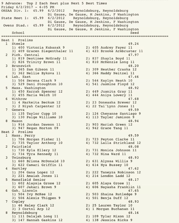#Girls4x100m State Heat info #OHSAA #GoPerry. First two teams to finish in each heat plus the next 4 fastest overall will advance to Saturdays finals. #KeepGrinding #StayReadyAndYouAintGottaGetReady #GetEmGirls