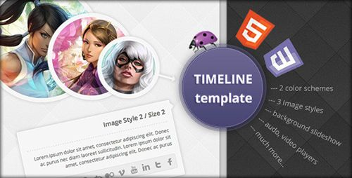 ThemeForest - Timeline Template - FULL | 19,6 MB
