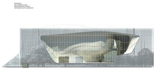 Museum Of The History Of Polish Jews,Elevation