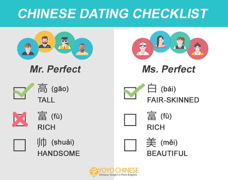 Single Chinese people are always looking for Mr. or Ms. Perfect. What do you think of their checklist for finding a good match? Learn more about 高富帅 (gāo fù shuài) and 白富美 (bái fù měi) on our blog here!