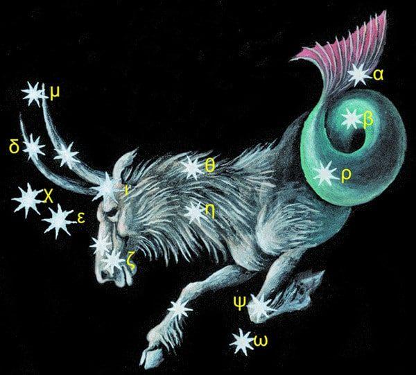 Hoy en tu #tarotgitano Horóscopo 24-08-2016 para Capricornio descubrelo en https://tarotgitano.org/horoscopo-24-08-2016-capricornio/ y el mejor #horoscopo y #tarot cada día