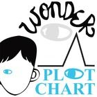 WONDER Plot Chart Organizer (by R.J. Palacio)  NOVEL = Wonder by R.J. Palacio LEVEL = 5-12 COMMON CORE = CCSS.ELA-Literacy.RL.2  While reading the ...