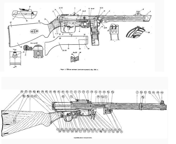 ppsh 41 diagram