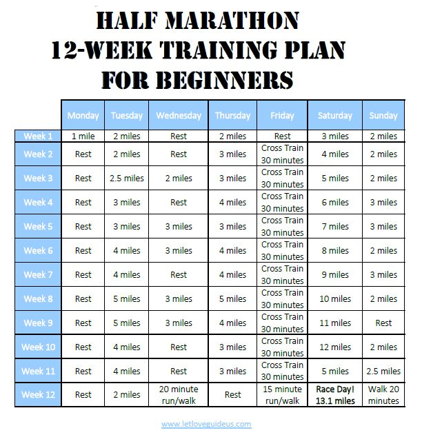 Beginners, Marathon Training Schedule, Running Half Marathon Training ...