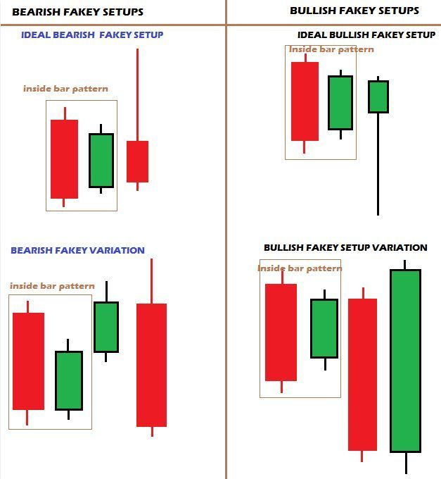 Pin On Stock Trading