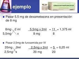 Resultado De Imagen De Dilucion De Medicamentos Dilucion