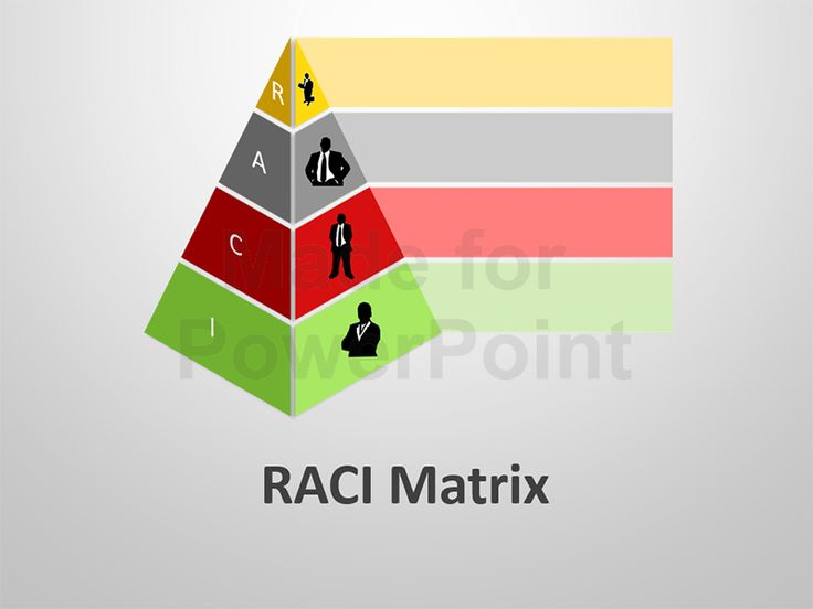 Use this 8-slide RACI Matrix PowerPoint Template to highlight the roles and responsibilities of cross-functional team members in completing tasks or deliverables.  Use these editable slides in presentations related project management and business process. Change the colors, fonts, backgrounds and layouts to suit your requirements. Save time by building upon these ready-to-use slides.*  See a newer version of RACI Matrix Editable Template (2)  Check out our easy-to-customize PowerPoint busine...