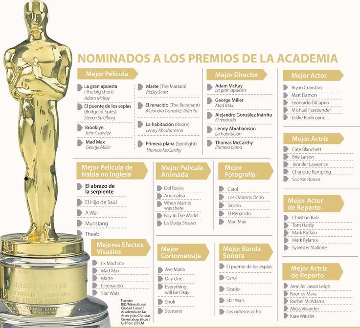Lo que movió el Oscar en las salas de cine con las cintas nominadas