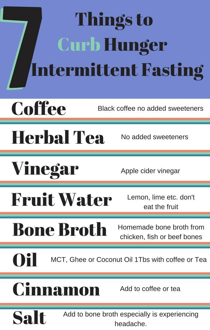 Intermittent Fasting. Hunger. Health. Weight Loss. Lose Weight. Tips. How to Fas...