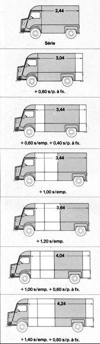 Types of Citroen Hy Vans