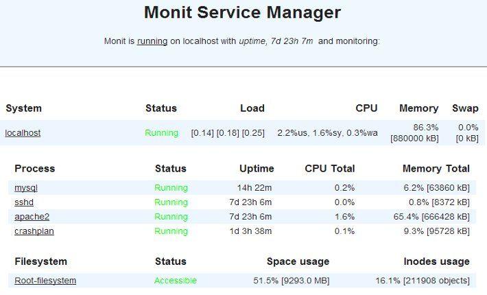 Monit es un monitor de procesos opensource, es ejecutable en todas las distrosLinux así como en FreeBSD. Podemos visualizar el monitor desdeel navegador web, lo podríamos automatizar para que realice trabajos de mantenimiento o reparación automáticamente en caso que detecte errores.También podemosadministrar y monitorear programas, archivos, directorios y cualquier dispositivo conectado al servidor. Como ves n o solo se limita a realizar verificaciones de la red TCP / IP, verificaci...