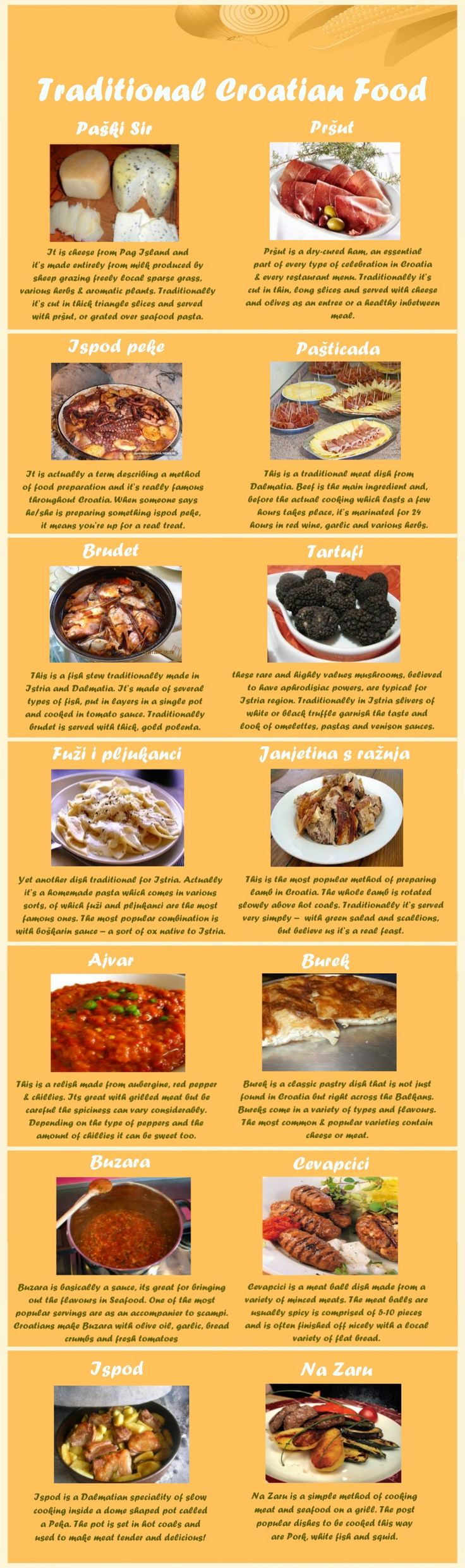 The 25 best traditional croatian food ideas on pinterest keep in mind croatian cuisine is as diverse as the countrys past here is a top list of croatian delicacies you should try not to miss forumfinder Images