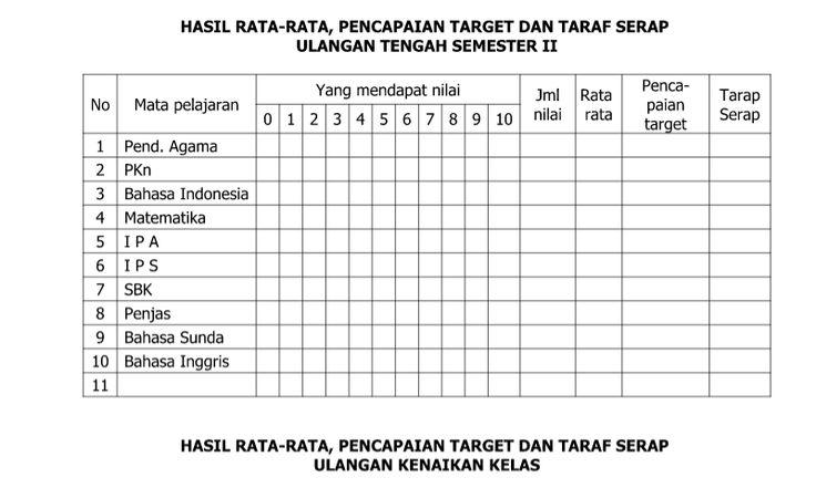 Referensi Contoh Hasil Rata-Rata Pencapaian Target Dan Taraf Serap untuk Administrasi Guru Wali Kelas