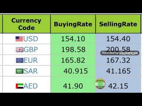 Open Market Exchange Rates In Stan